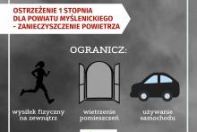 Ostrzeżenie 1 stopnia dla powiatu myślenickiego - zanieczyszczenie powietrza