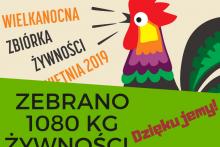 baner - wyniki zbiórki wielkanocnej 5-6 kwietnia 2019